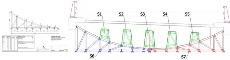 Liktiniai tiltų klojiniai. Brežinys