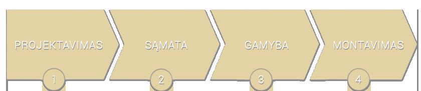Santvaros - paslaugos arrow